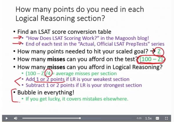 Magoosh LSAT prep course reviews an example question.