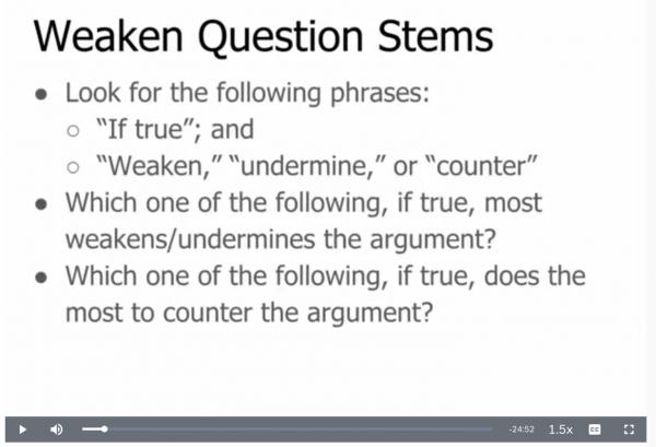 Magoosh LSAT prep course descibres question steps.